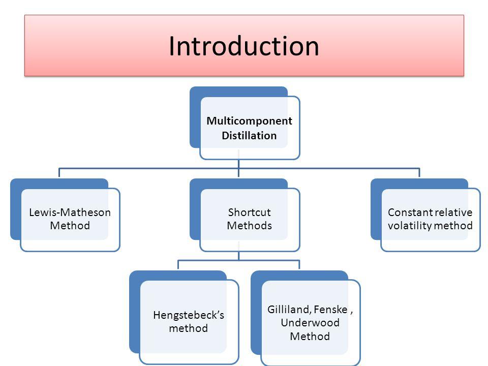 Multicomponent Distillation