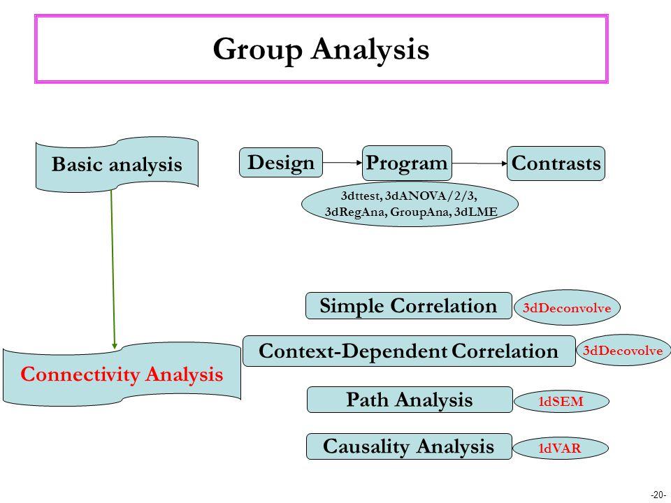 Context-Dependent Correlation Connectivity Analysis