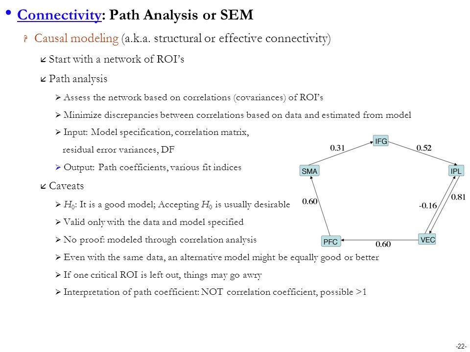 Connectivity: Path Analysis or SEM