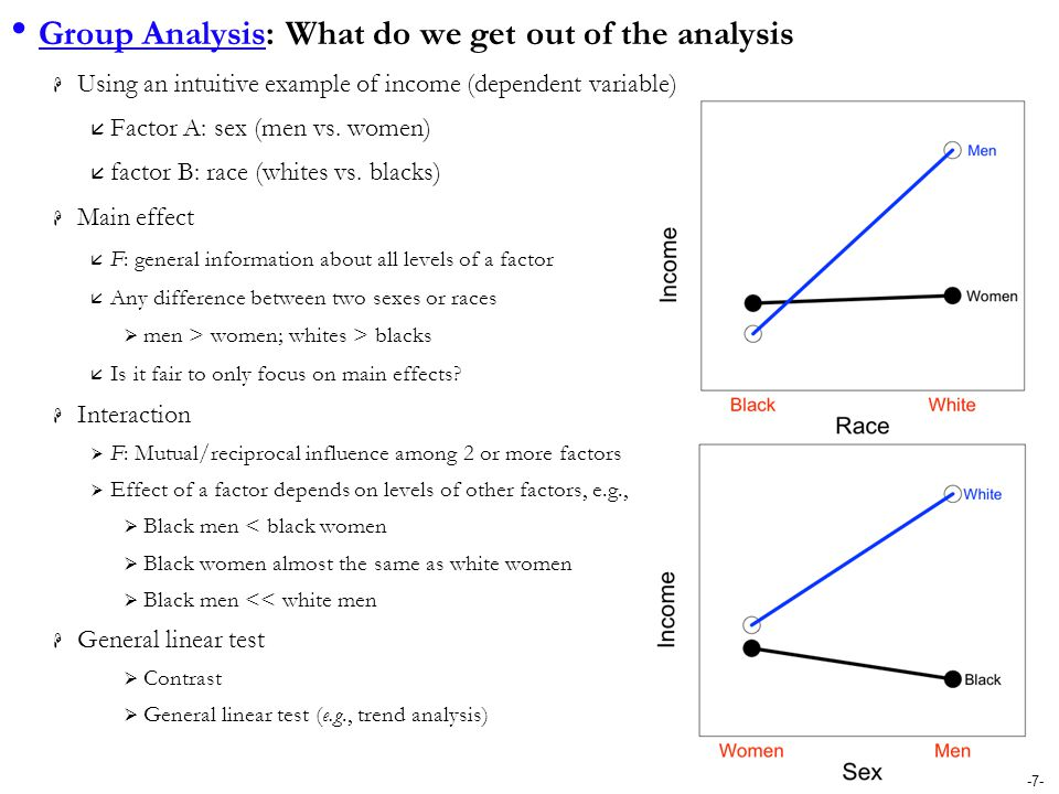 Group Analysis: What do we get out of the analysis