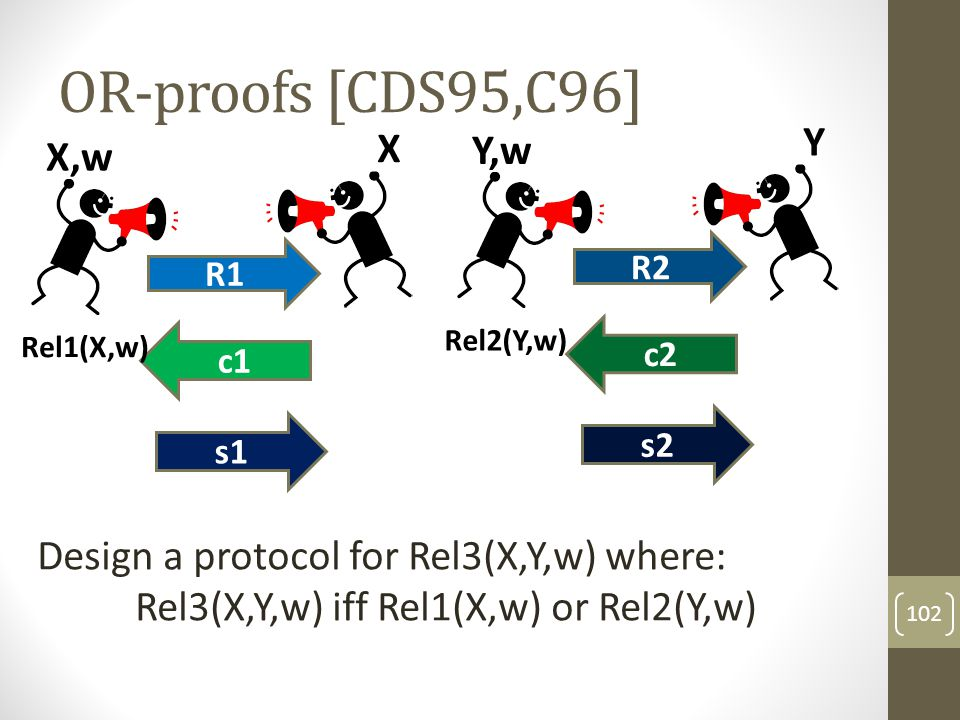 Rel3(X,Y,w) iff Rel1(X,w) or Rel2(Y,w)