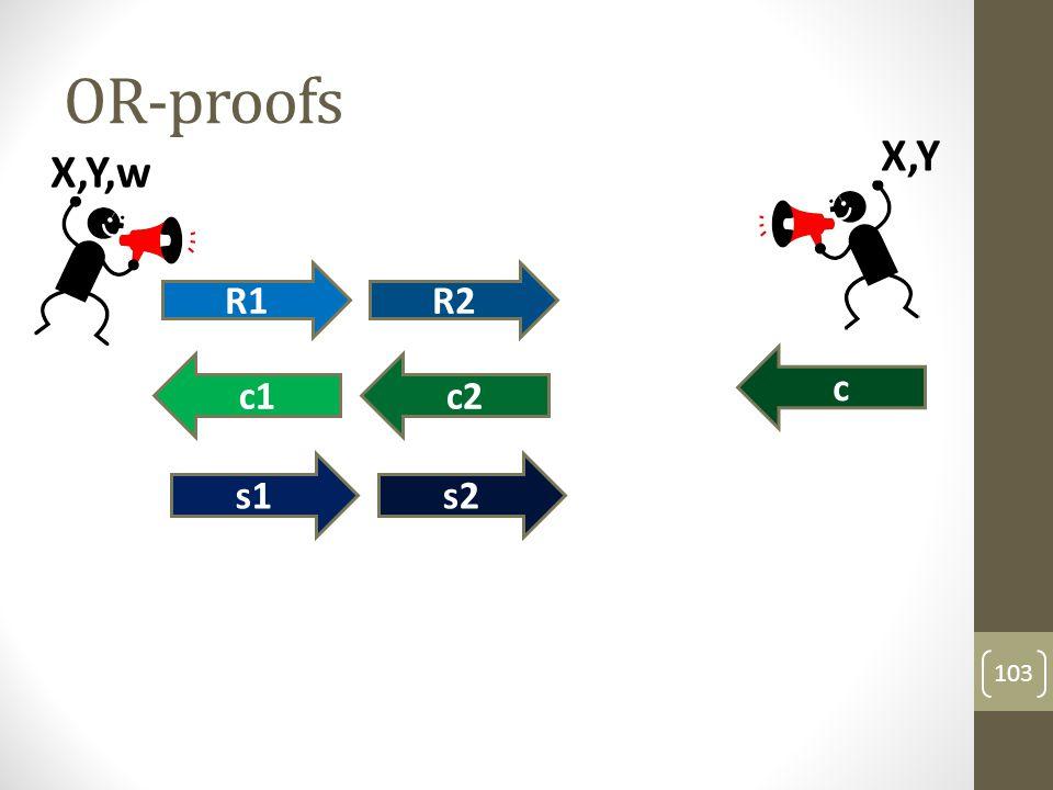 OR-proofs X,Y X,Y,w R1 R2 c c1 c2 s1 s2