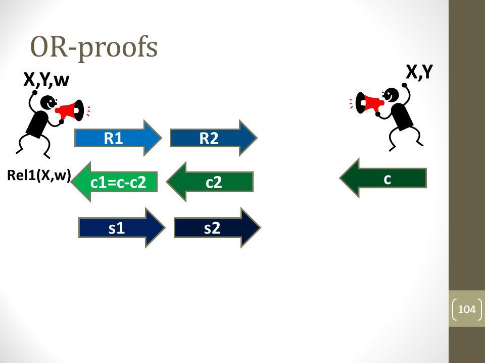 OR-proofs X,Y X,Y,w R1 R2 c Rel1(X,w) c1=c-c2 c2 s1 s2