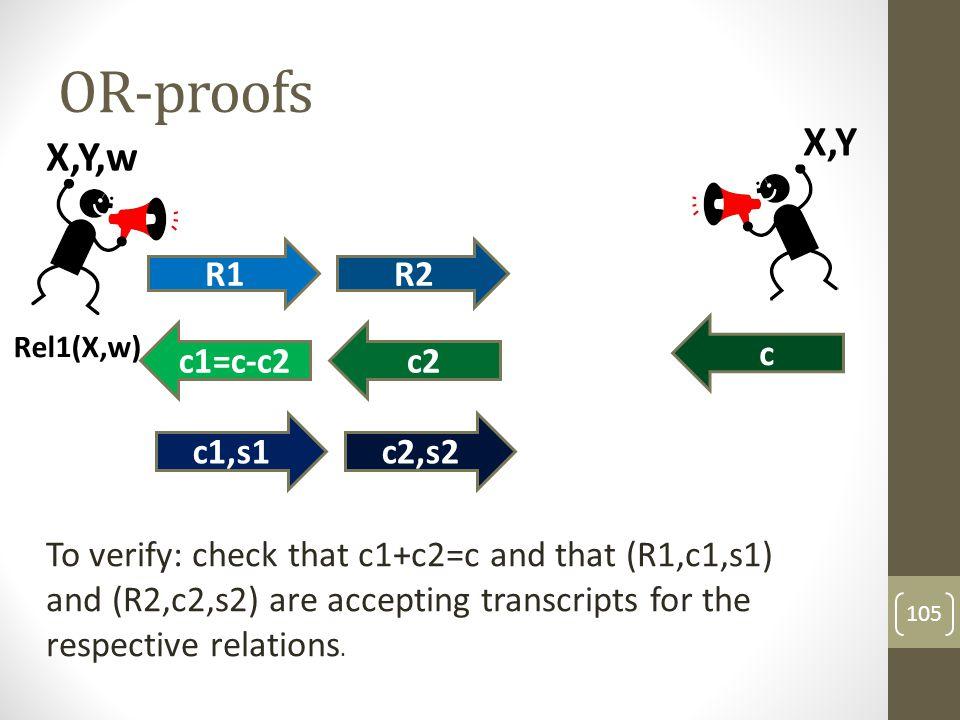 OR-proofs X,Y X,Y,w R1 R2 c c1=c-c2 c2 c1,s1 c2,s2