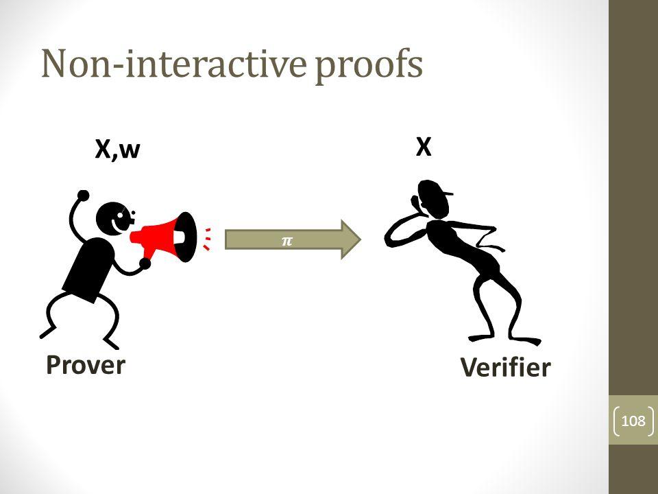 Non-interactive proofs