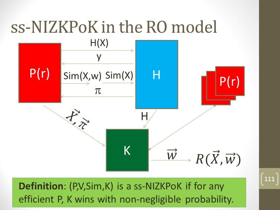 ss-NIZKPoK in the RO model