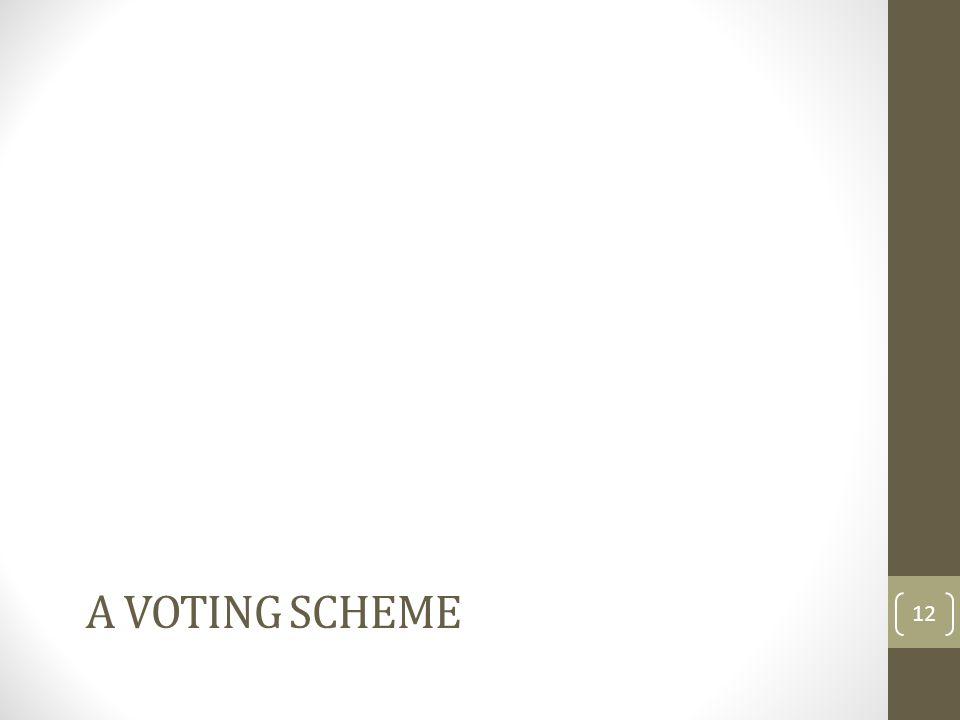 A voting scheme