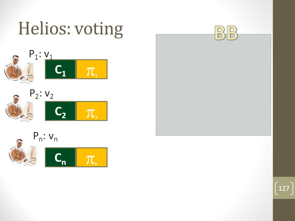 Helios: voting BB P1: v1 C1 1 P2: v2 C2 2 Pn: vn Cn n