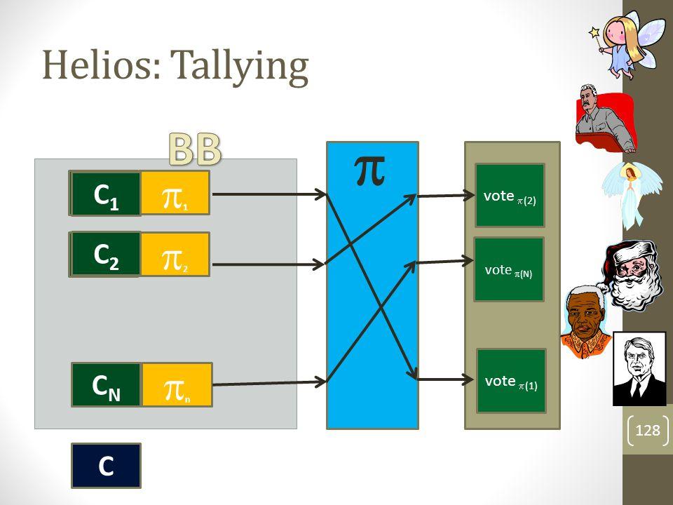  BB Helios: Tallying 1 2 n C1 C1 C2 C2 CN Cn C vote (2) vote (1)