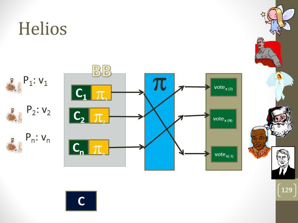  Helios BB 1 2 n C1 C2 Cn C P1: v1 P2: v2 Pn: vn vote  (2)