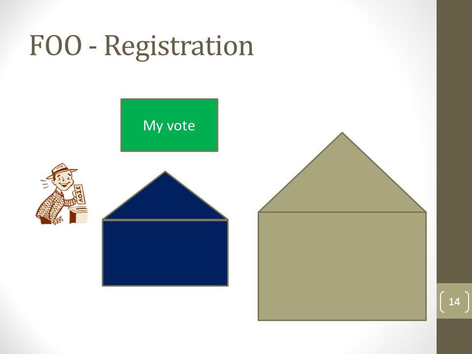 FOO - Registration My vote