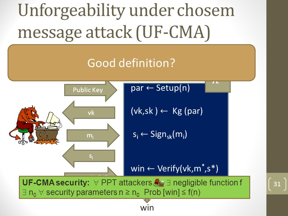 Unforgeability under chosem message attack (UF-CMA)
