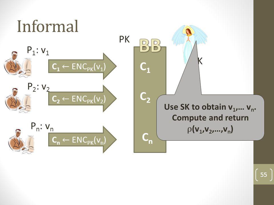 Use SK to obtain v1,… vn. Compute and return ρ(v1,v2,…,vn)