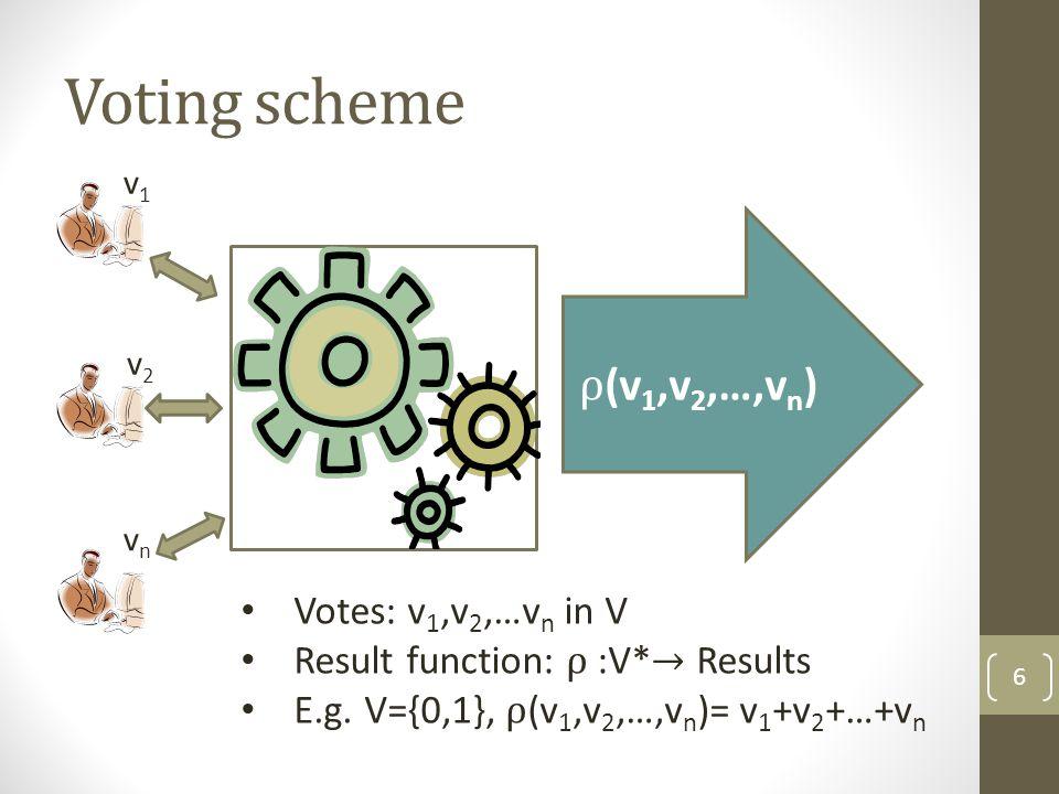 Voting scheme ρ(v1,v2,…,vn) Votes: v1,v2,…vn in V