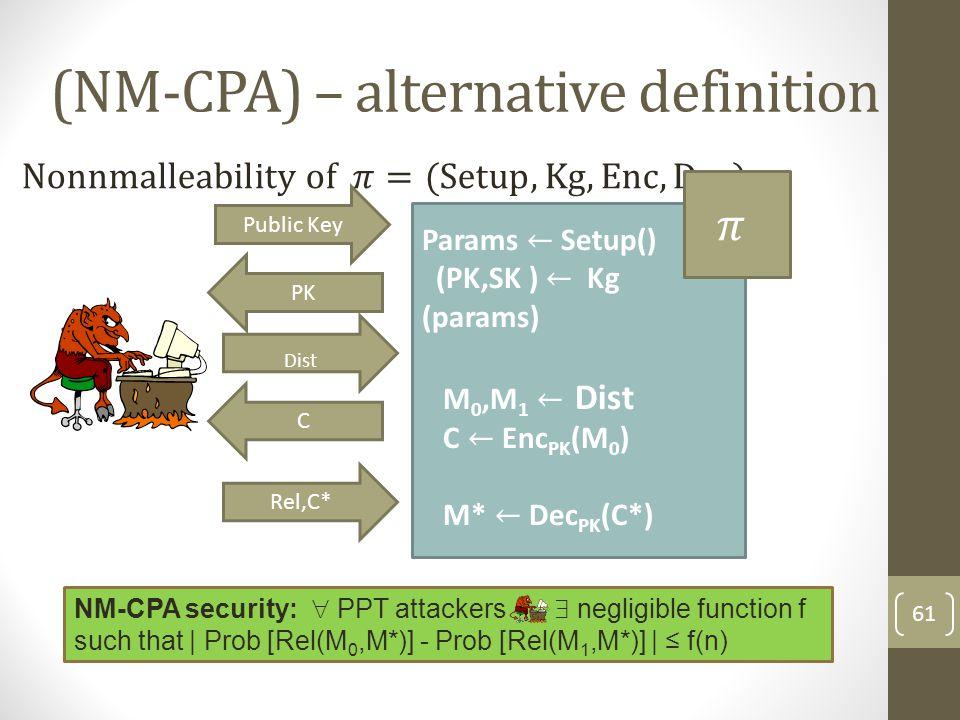 (NM-CPA) – alternative definition