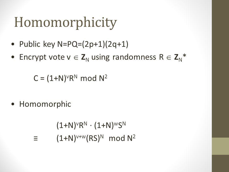 Homomorphicity Public key N=PQ=(2p+1)(2q+1)