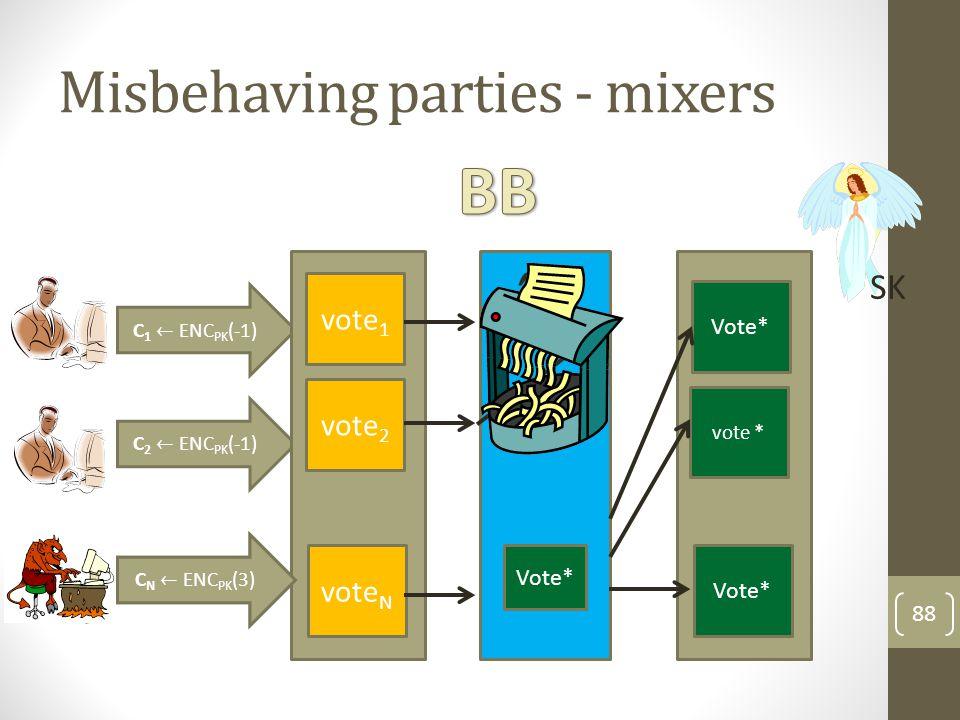 Misbehaving parties - mixers