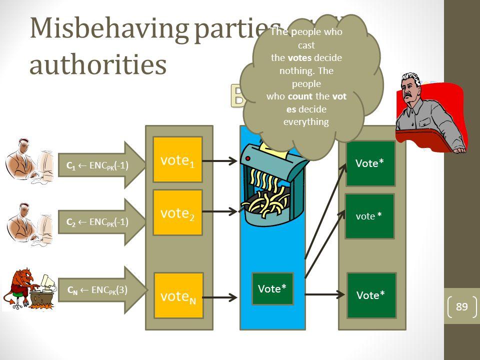 Misbehaving parties – tally authorities