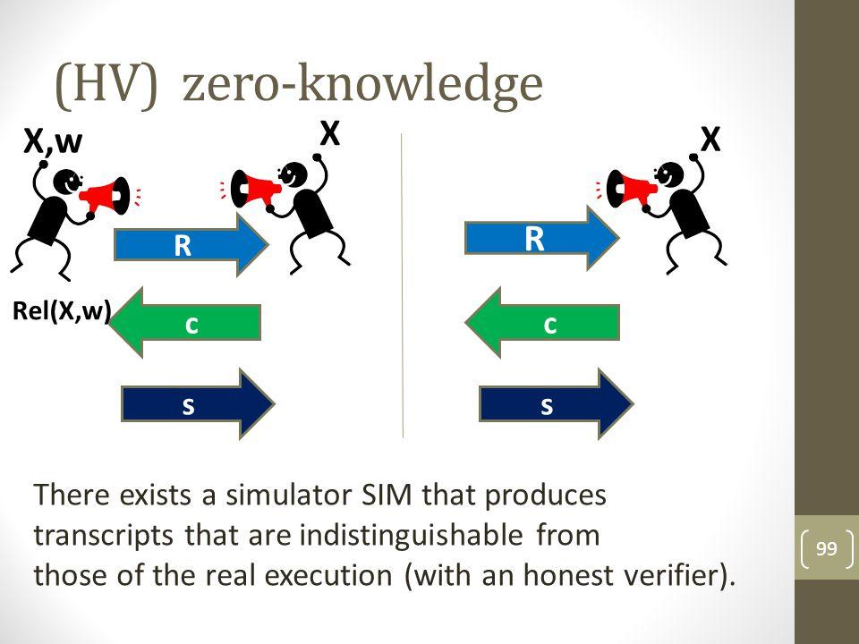 (HV) zero-knowledge X X,w X R c s R c s