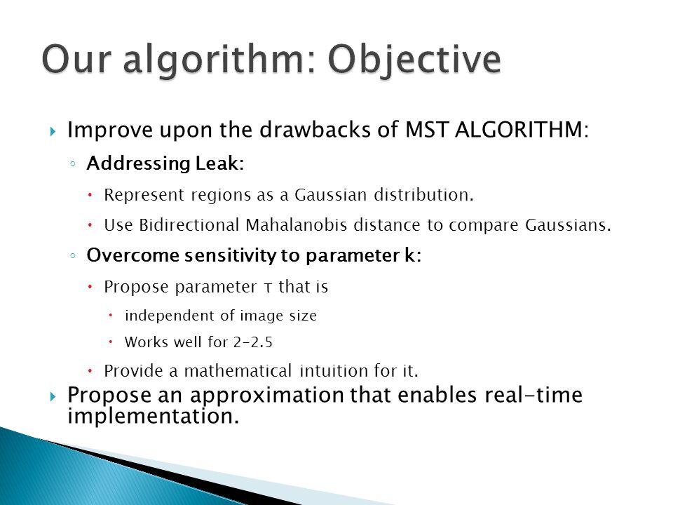 Our algorithm: Objective