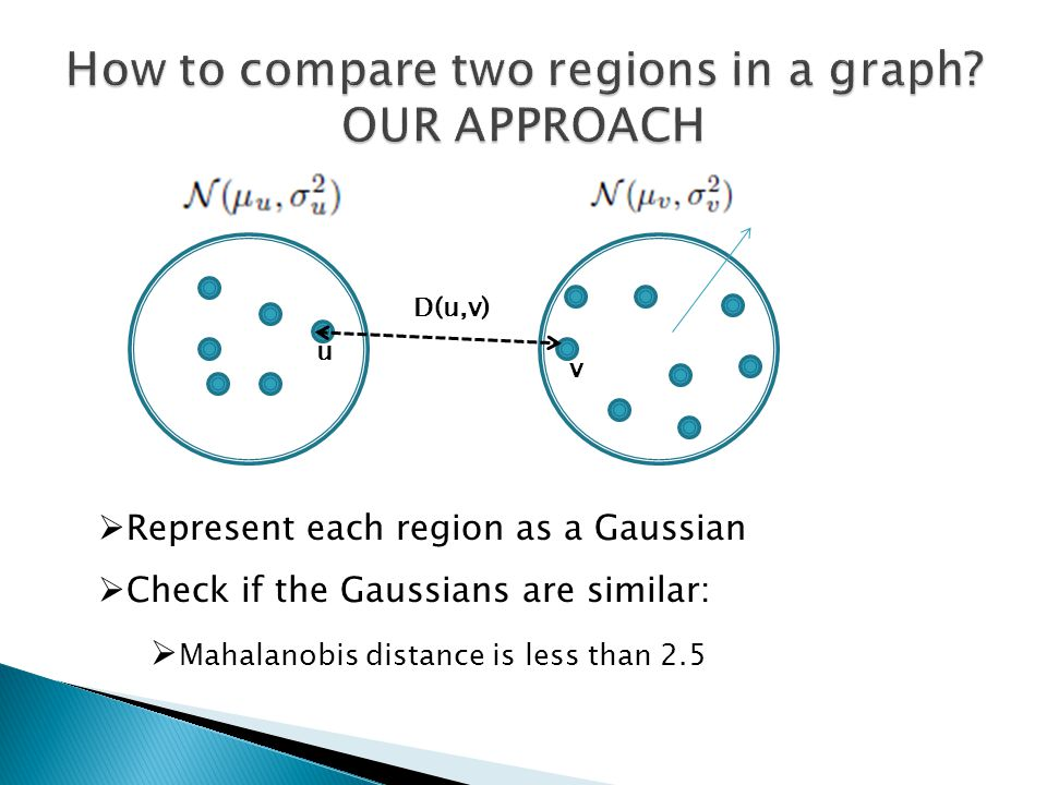 How to compare two regions in a graph OUR APPROACH