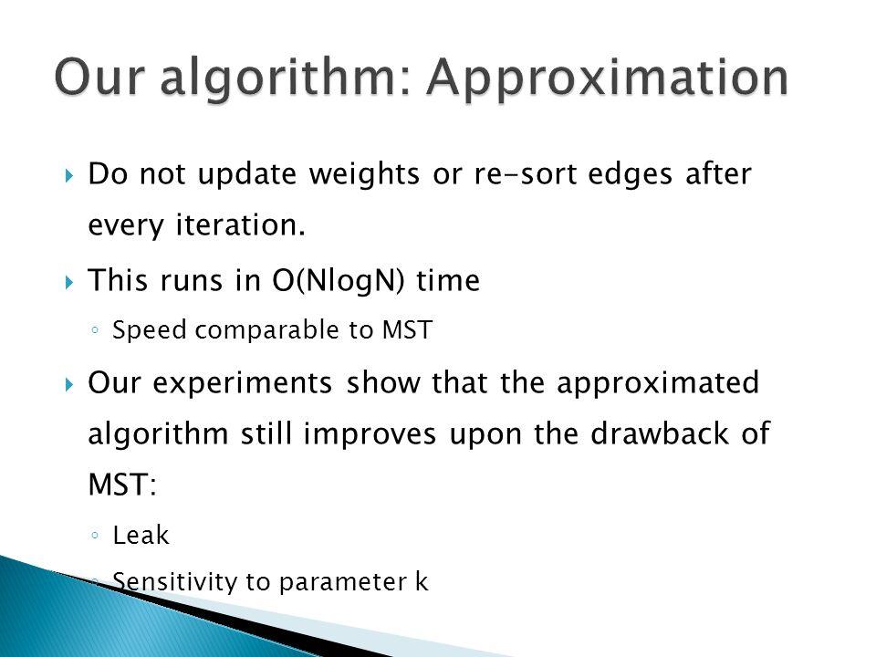 Our algorithm: Approximation