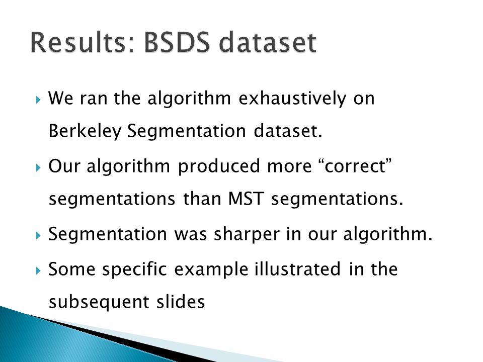 Results: BSDS dataset We ran the algorithm exhaustively on Berkeley Segmentation dataset.