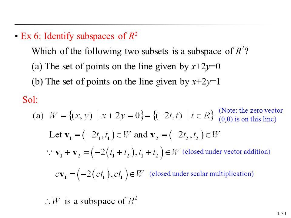 Ex 6: Identify subspaces of R2