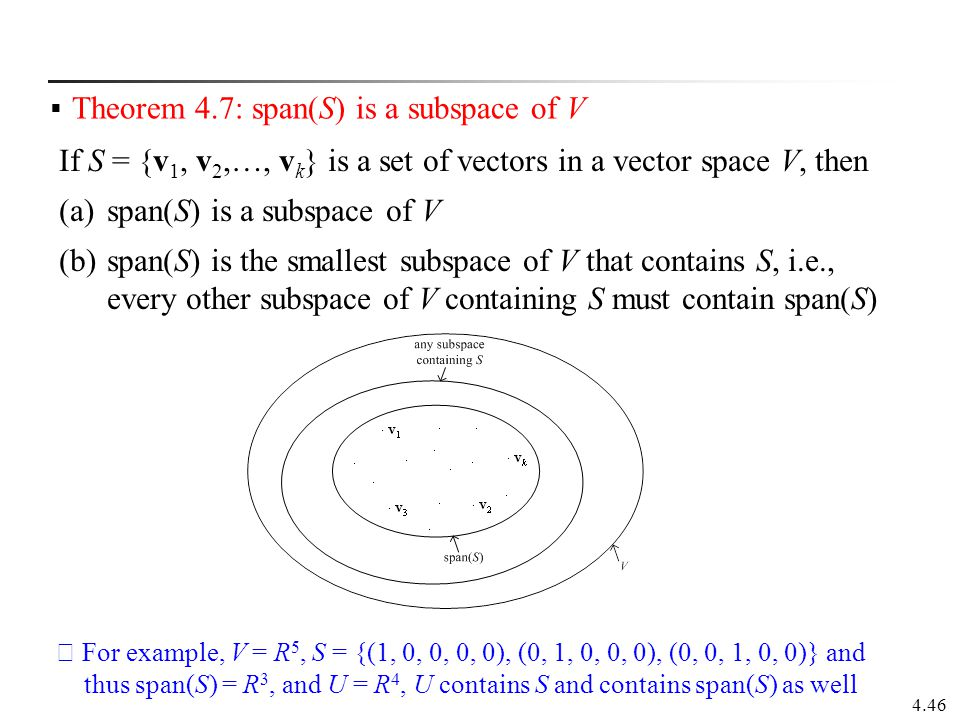 Theorem 4.7: span(S) is a subspace of V