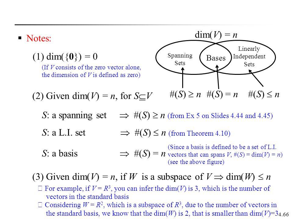 (2) Given dim(V) = n, for SV