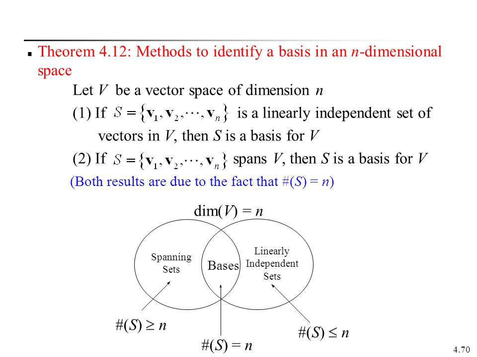 Theorem 4.12: Methods to identify a basis in an n-dimensional space