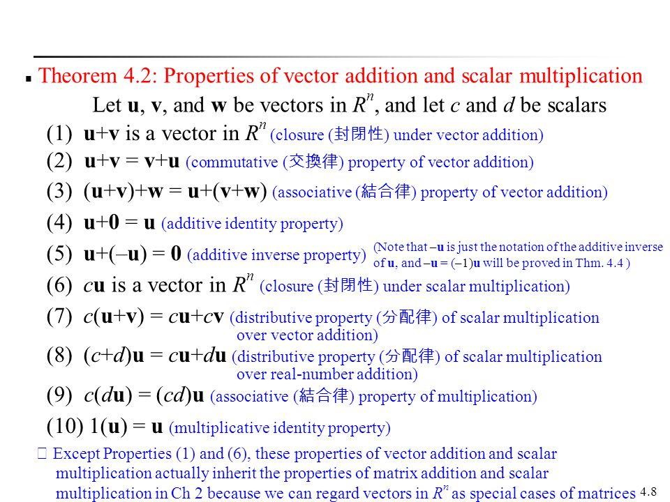 Theorem 4.2: Properties of vector addition and scalar multiplication