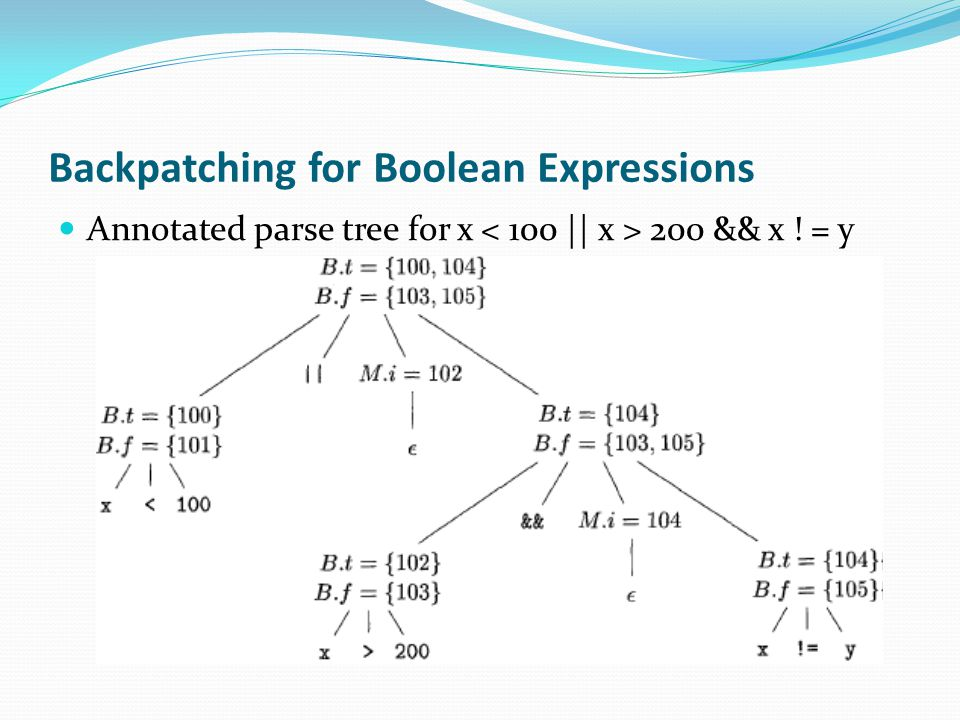 Backpatching for Boolean Expressions