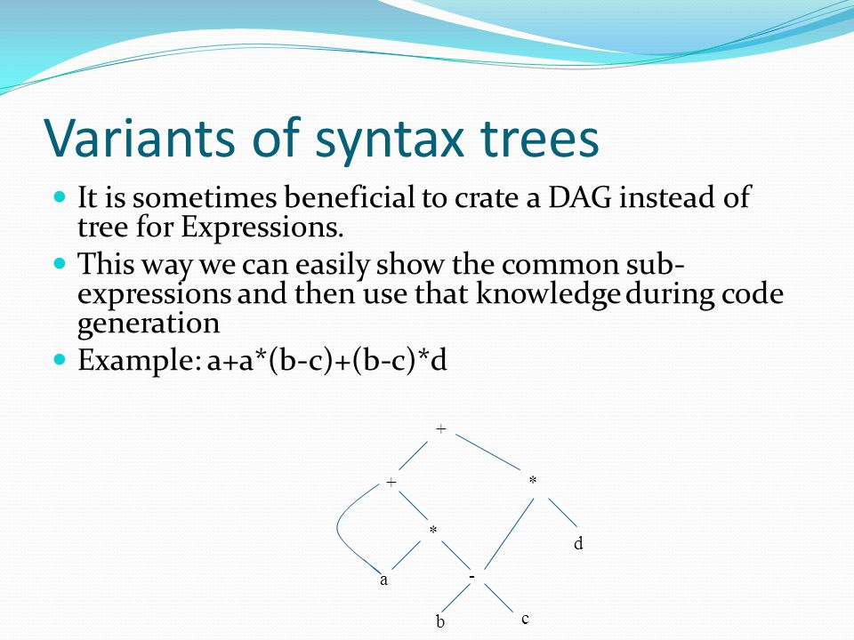 Variants of syntax trees