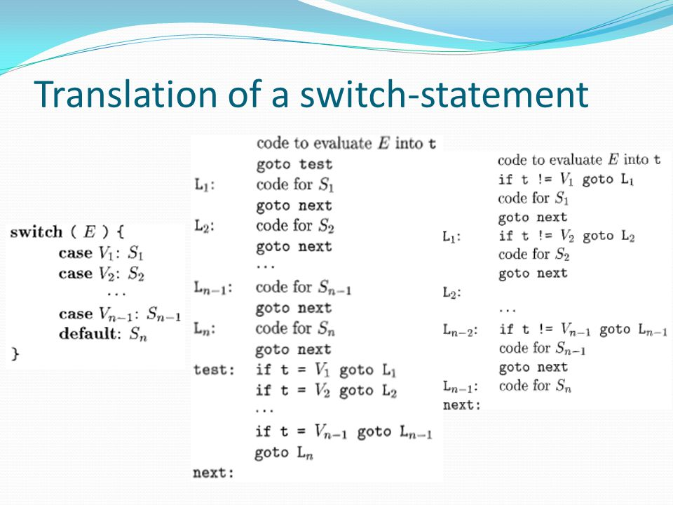 Translation of a switch-statement