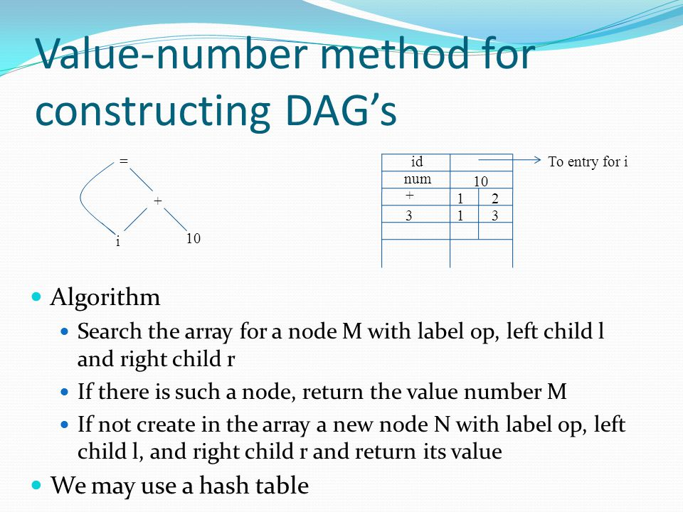 Value-number method for constructing DAG's