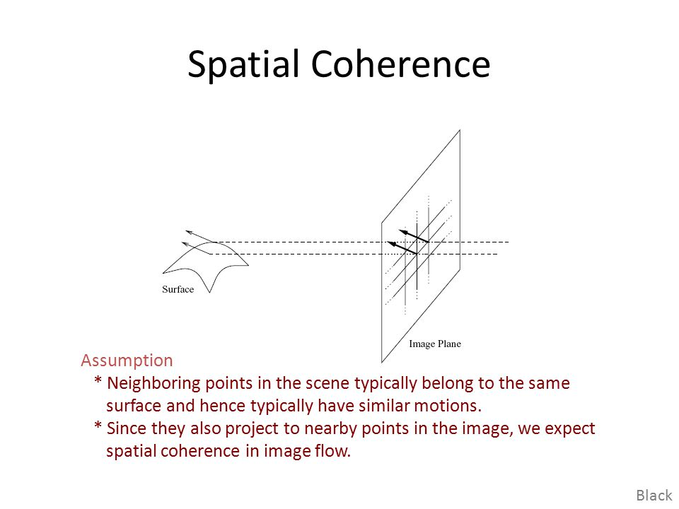 Spatial Coherence Assumption