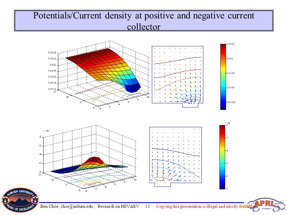 Potentials/Current density at positive and negative current collector