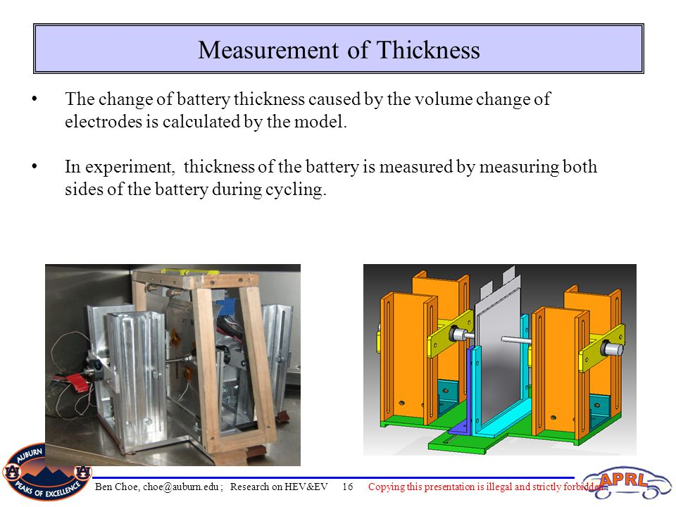 Measurement of Thickness