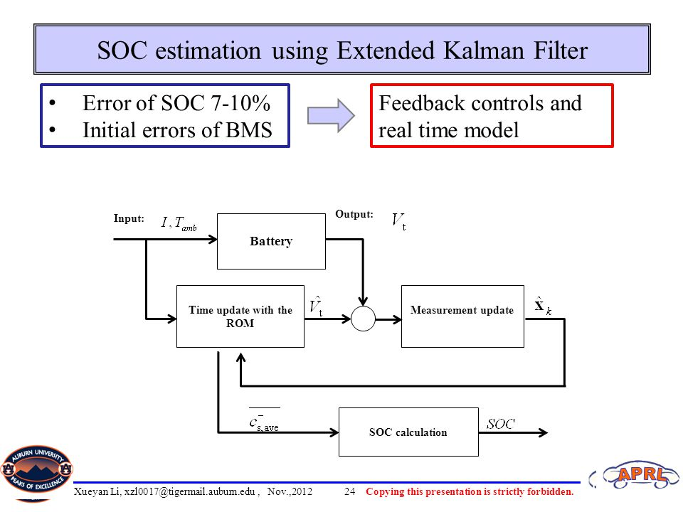 SOC estimation using Extended Kalman Filter
