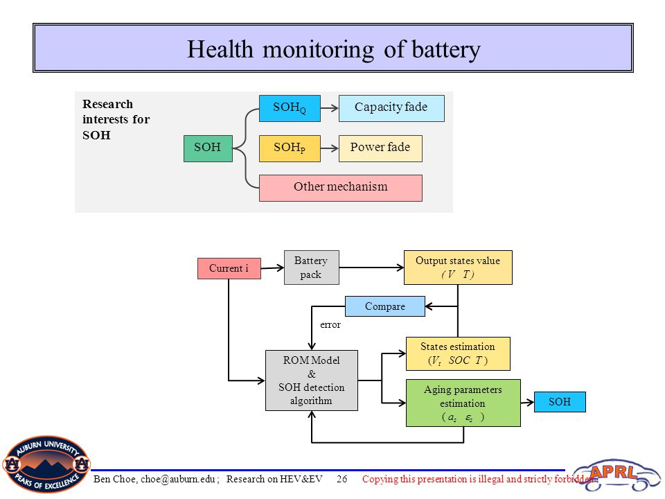 Health monitoring of battery