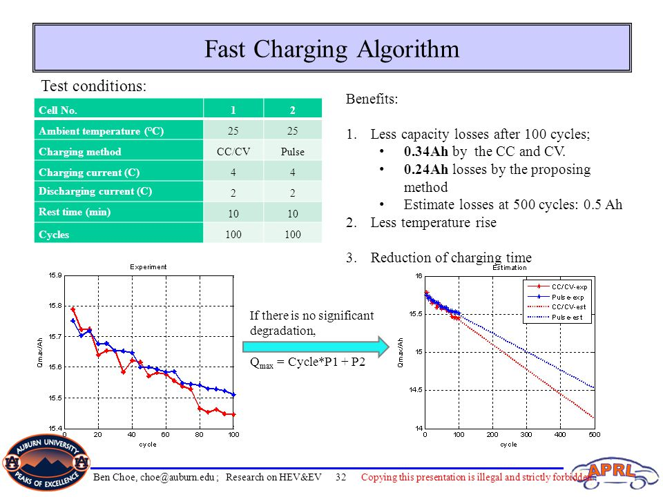 Fast Charging Algorithm