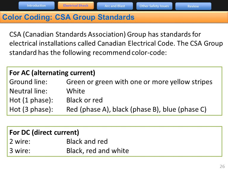 Color Coding: CSA Group Standards