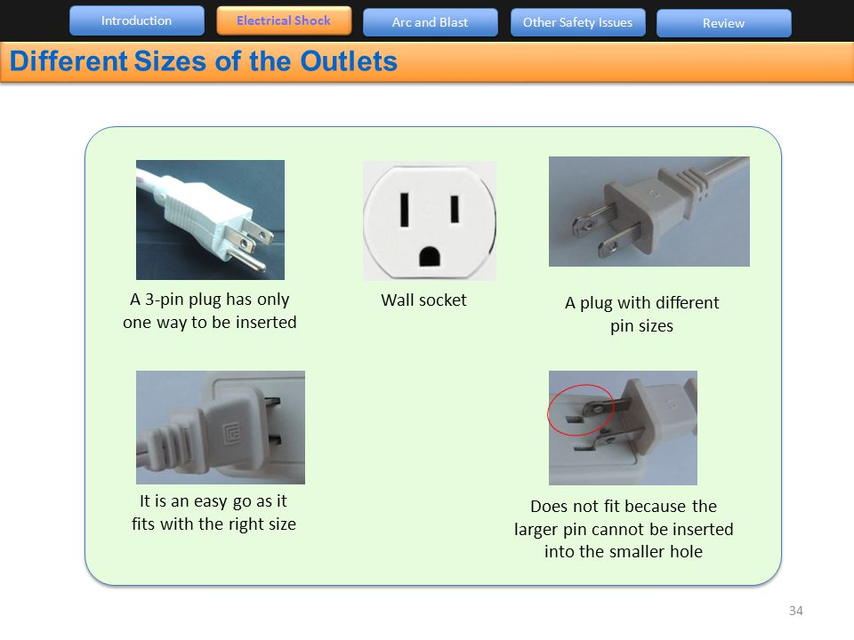 Different Sizes of the Outlets