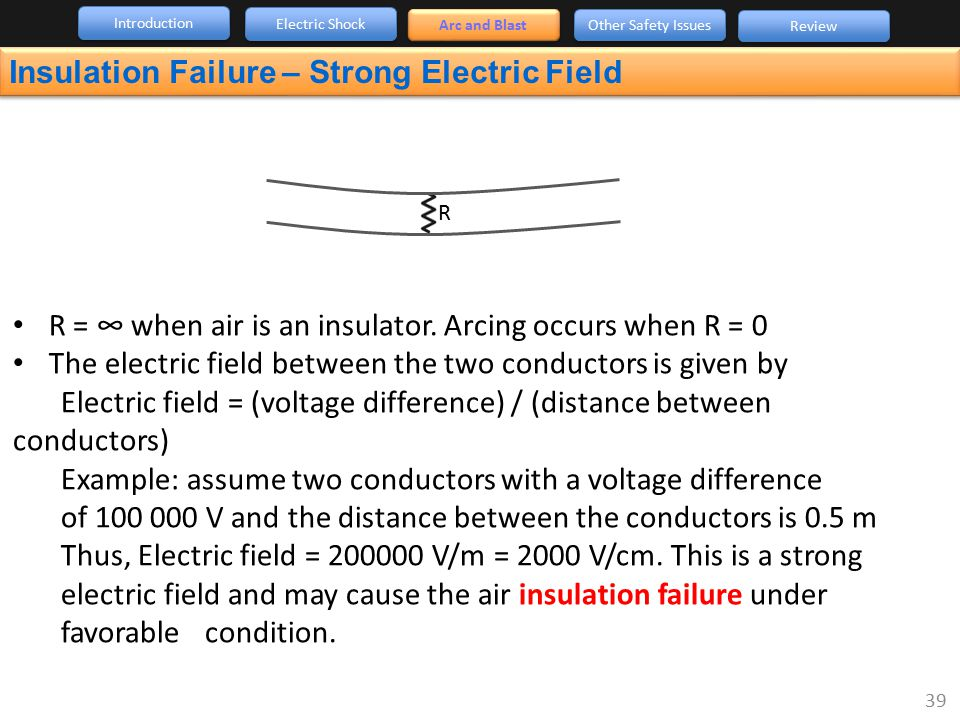 Insulation Failure – Strong Electric Field