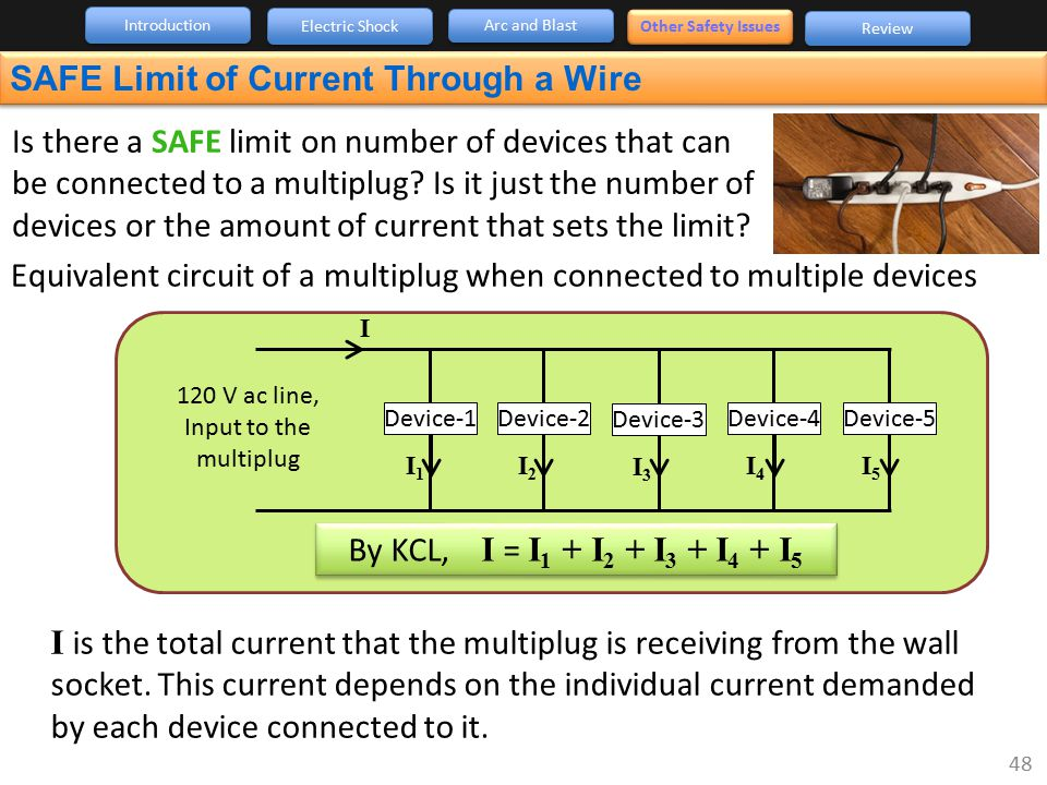 SAFE Limit of Current Through a Wire