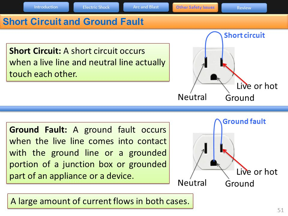how to find a neutral to ground short