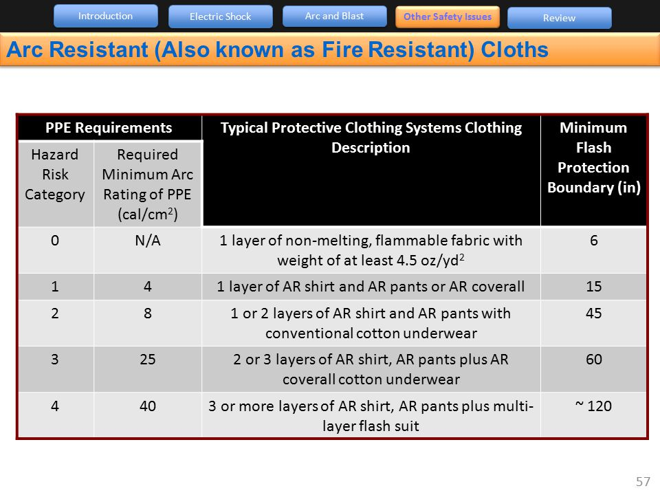 Arc Resistant (Also known as Fire Resistant) Cloths