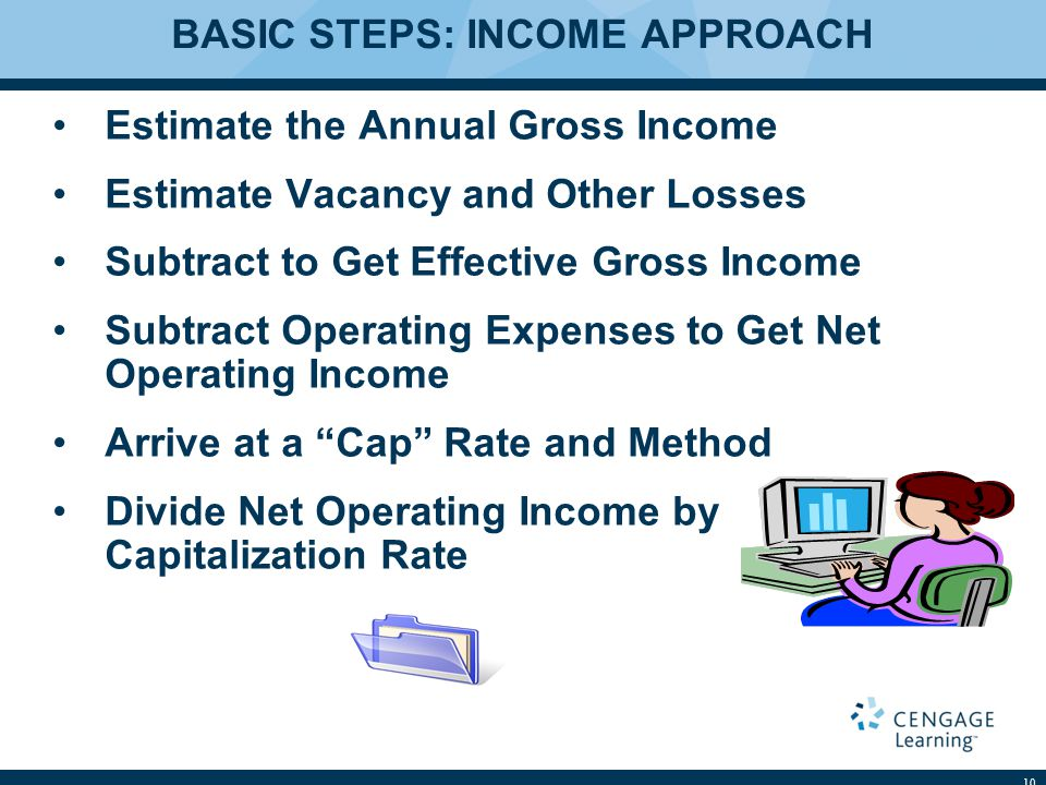 BASIC STEPS: INCOME APPROACH