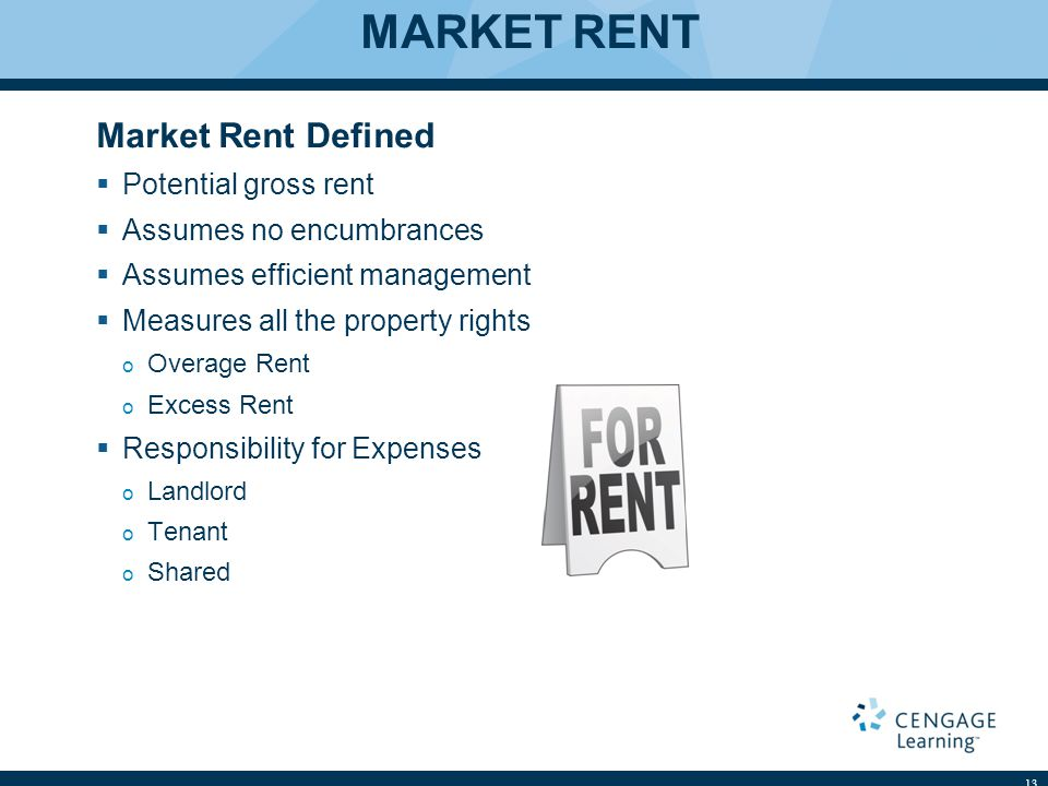 MARKET RENT Market Rent Defined Potential gross rent